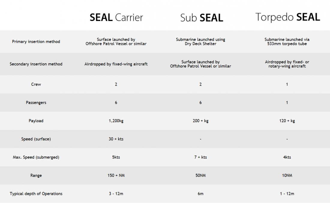 seal comparison.PNG