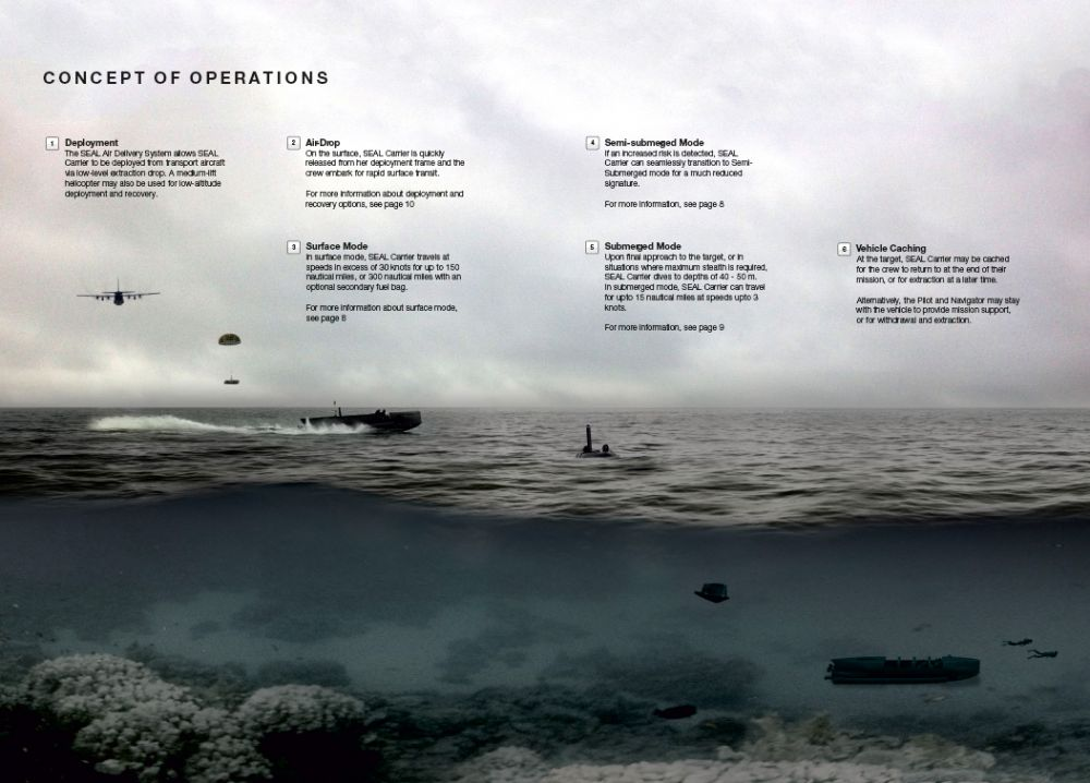SEAL Carrier Concept of Operations3.jpg